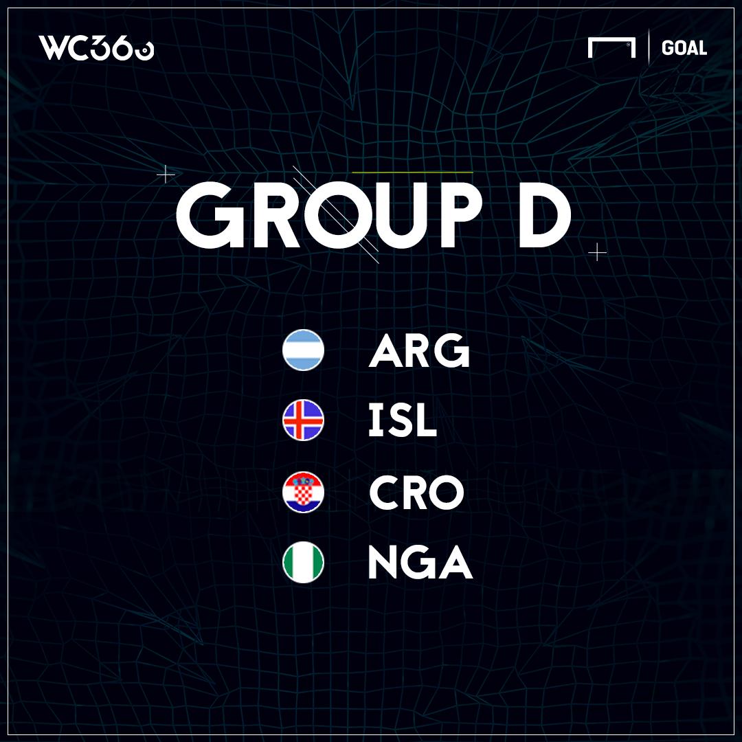 ロシアW杯グループD