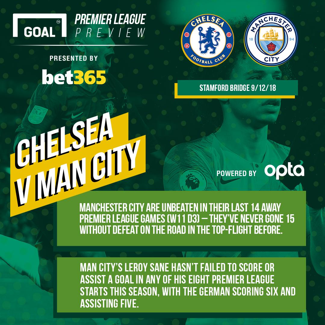 GFX Chelsea v Manchester City