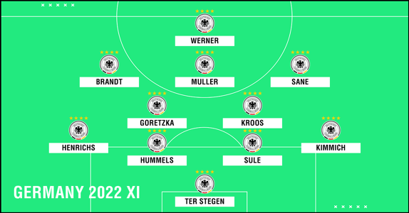 Germany 2022 XI PS