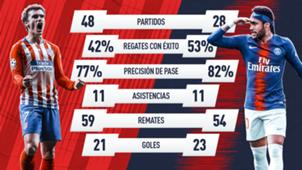 Griezmann vs Neymar