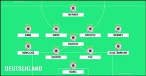 GFX U23 Deutschland T