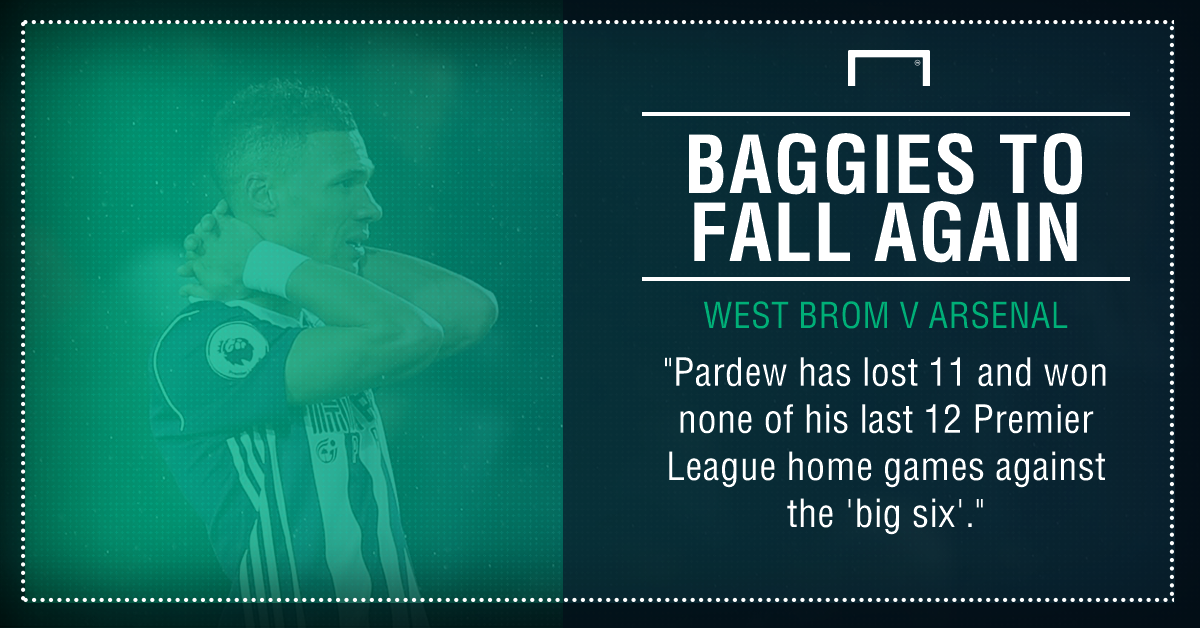 West Brom Arsenal graphic