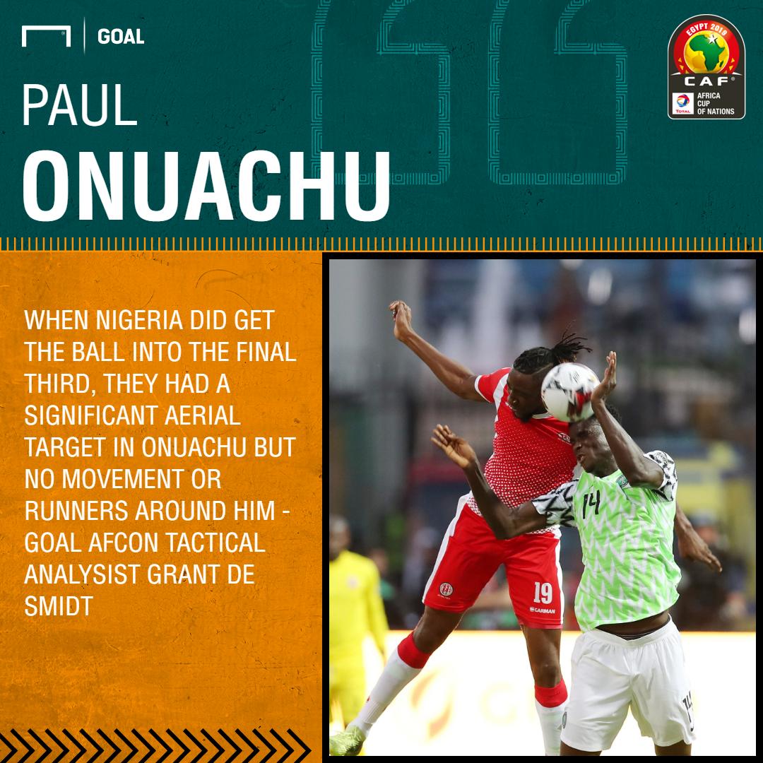 Paul Onuachu