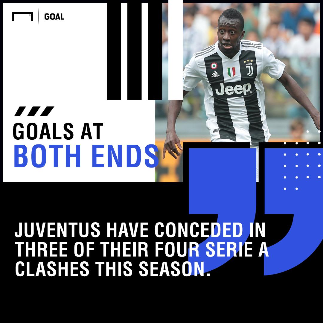 Valencia Juventus graphic