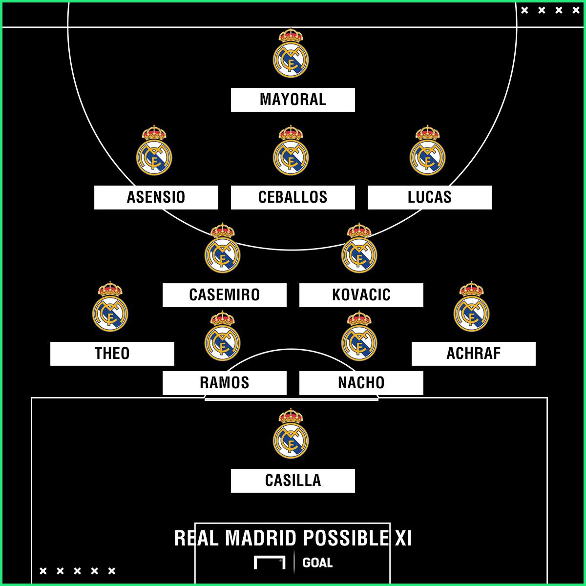 Real Madrid possible Sevilla