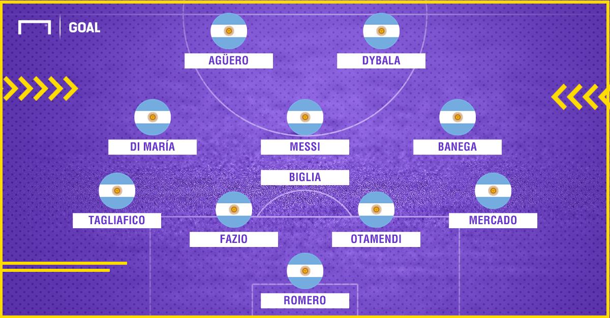 Argentina XI 2-3-3-2