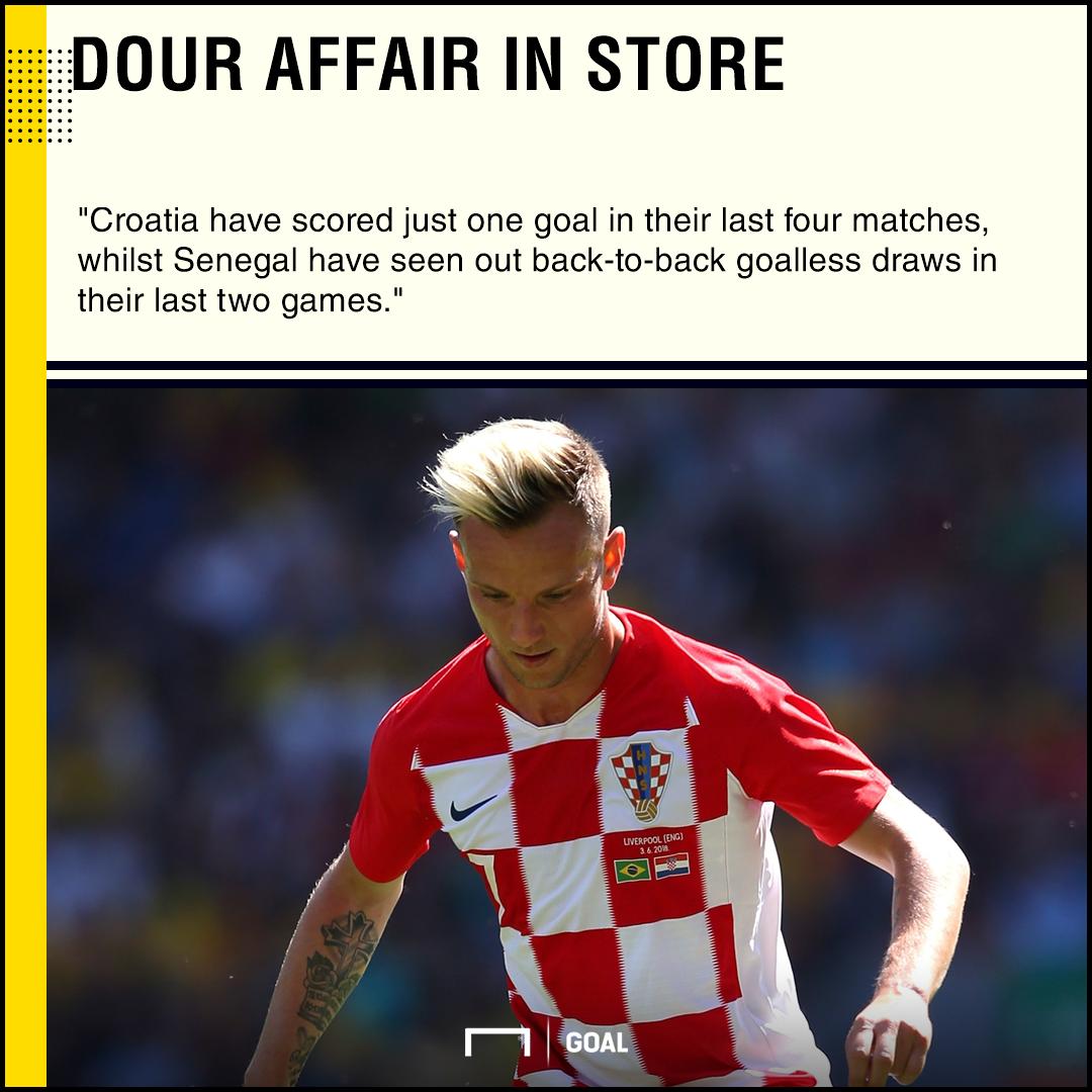 Croatia Senegal graphic