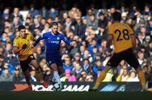Hazard Wolverhampton