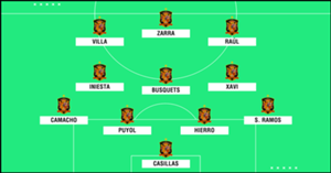 Spain World Cup mix 11