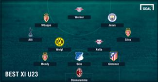 Best XI : ทีมยอดเยี่ยม U23 ประจำฤดูกาล 2016-17