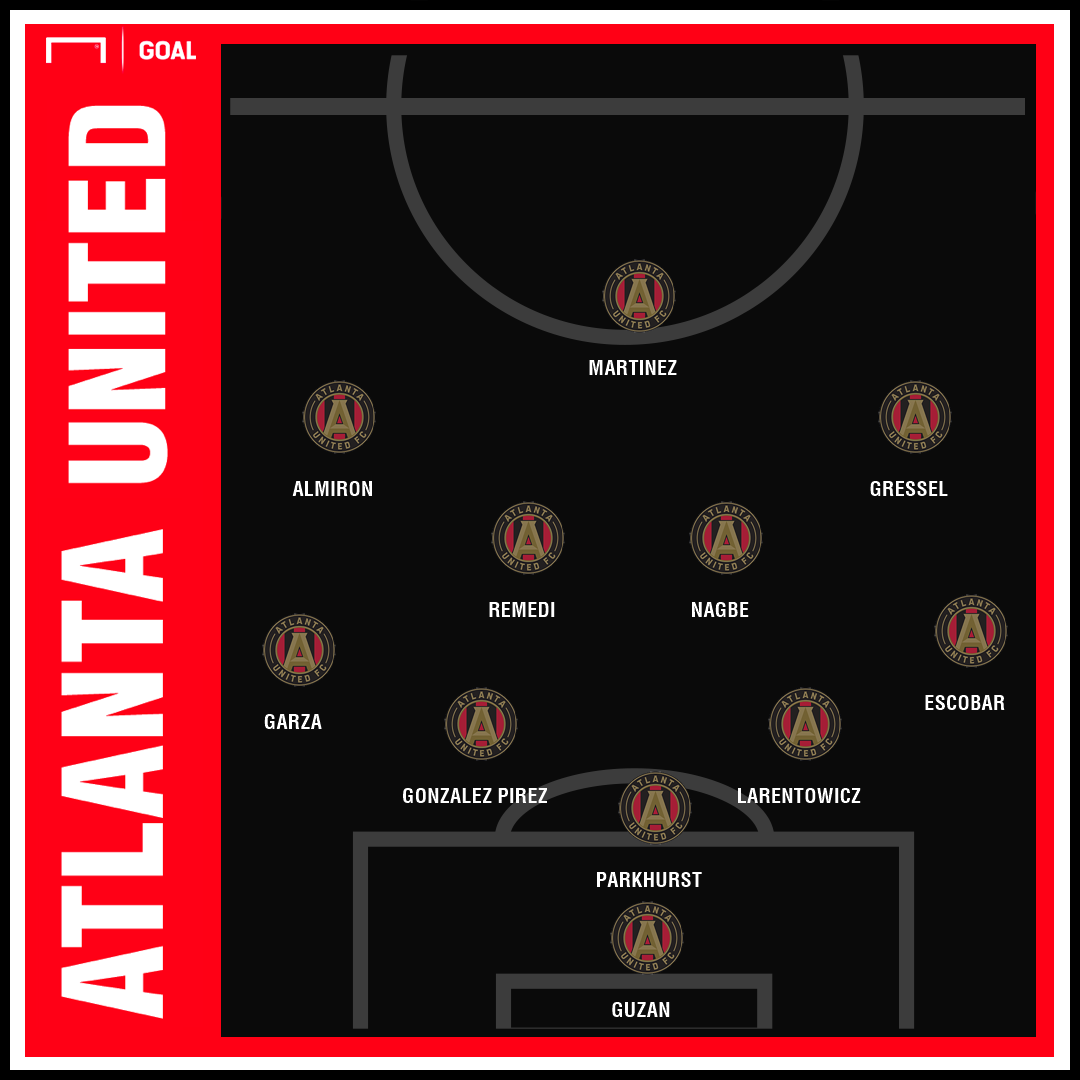 GFX Atlanta United Lineup PS 2 12082018
