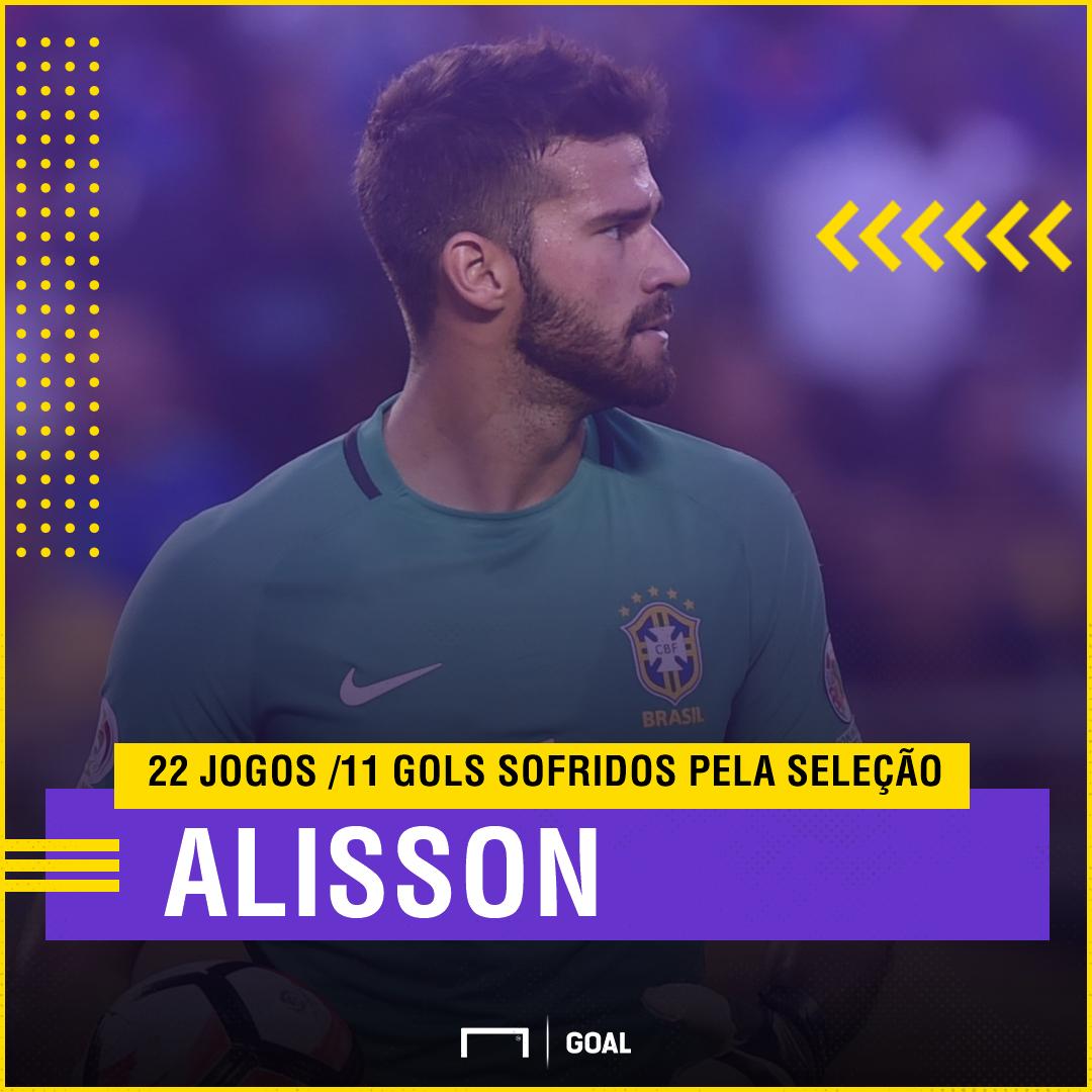 GFX Alisson I 02 02 18 I Seleção I Brasil