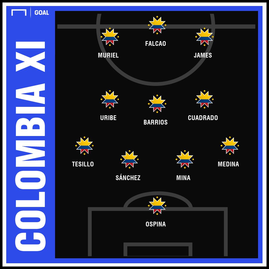 PS XI Colombia Copa América