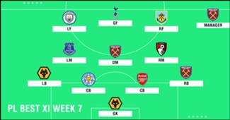 Best XI : ทีมยอดเยี่ยมพรีเมียร์ลีก 2018-2019 สัปดาห์ที่ 7