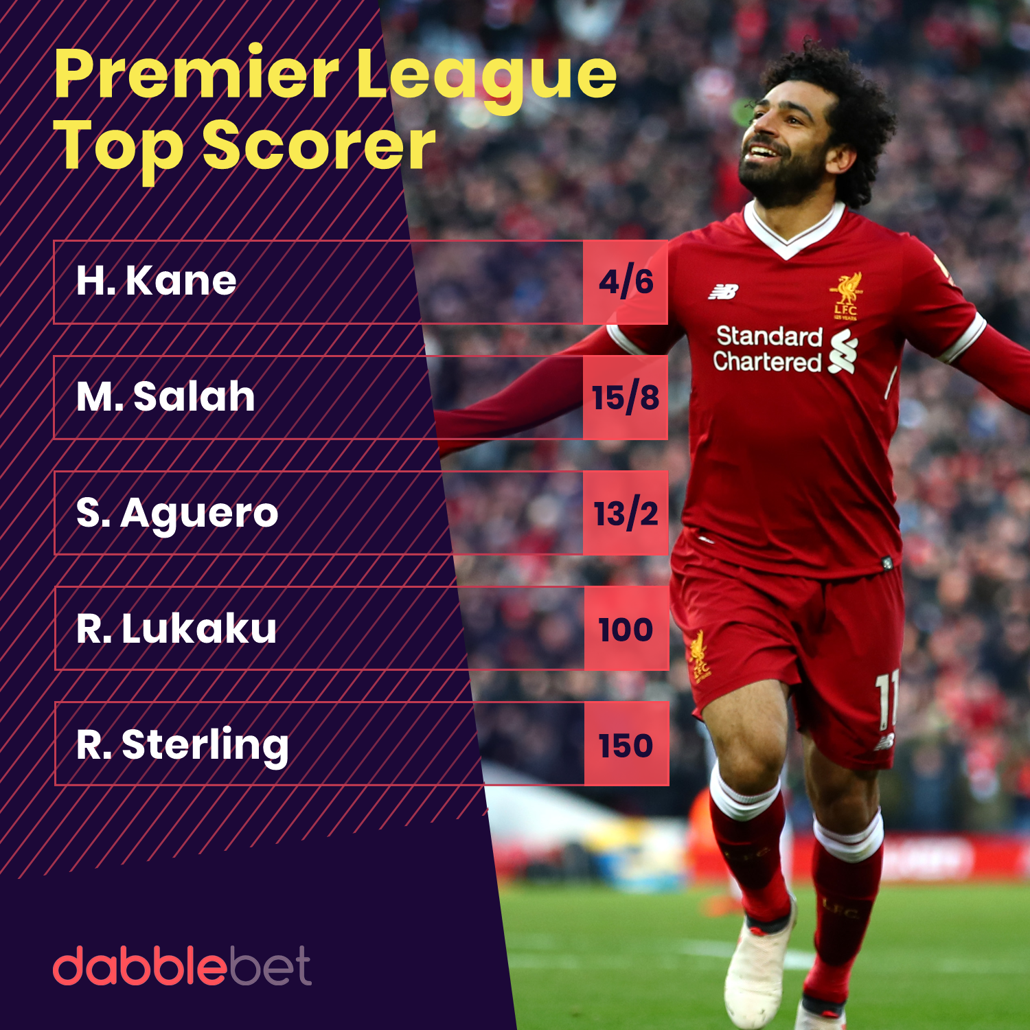 Premier League Top Scorer