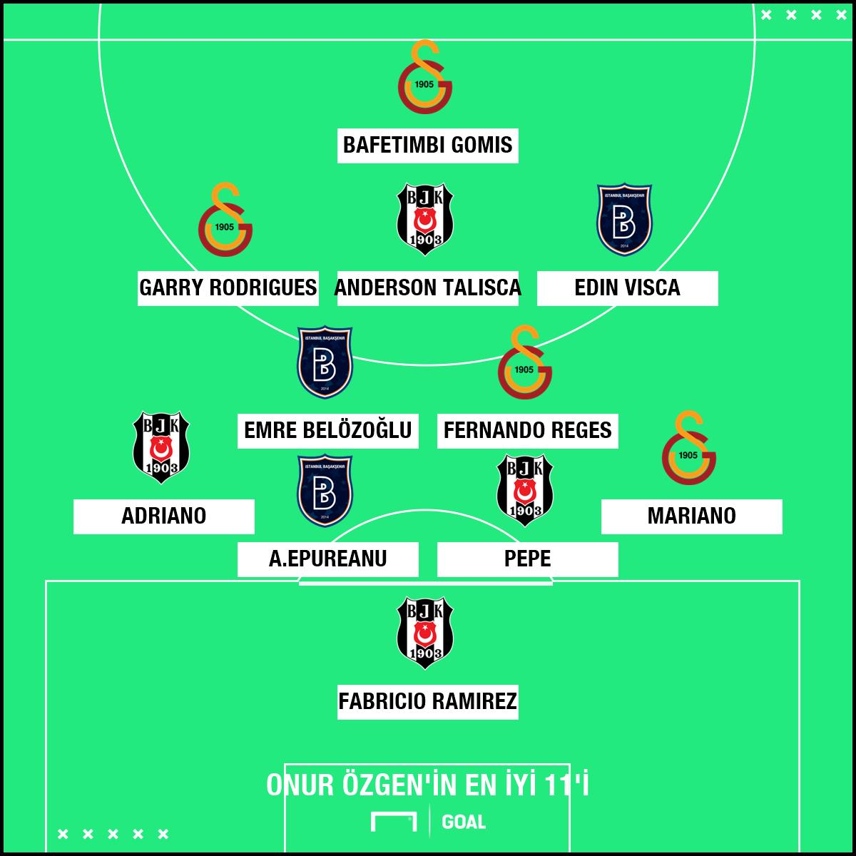 Onur Ozgen Best XI