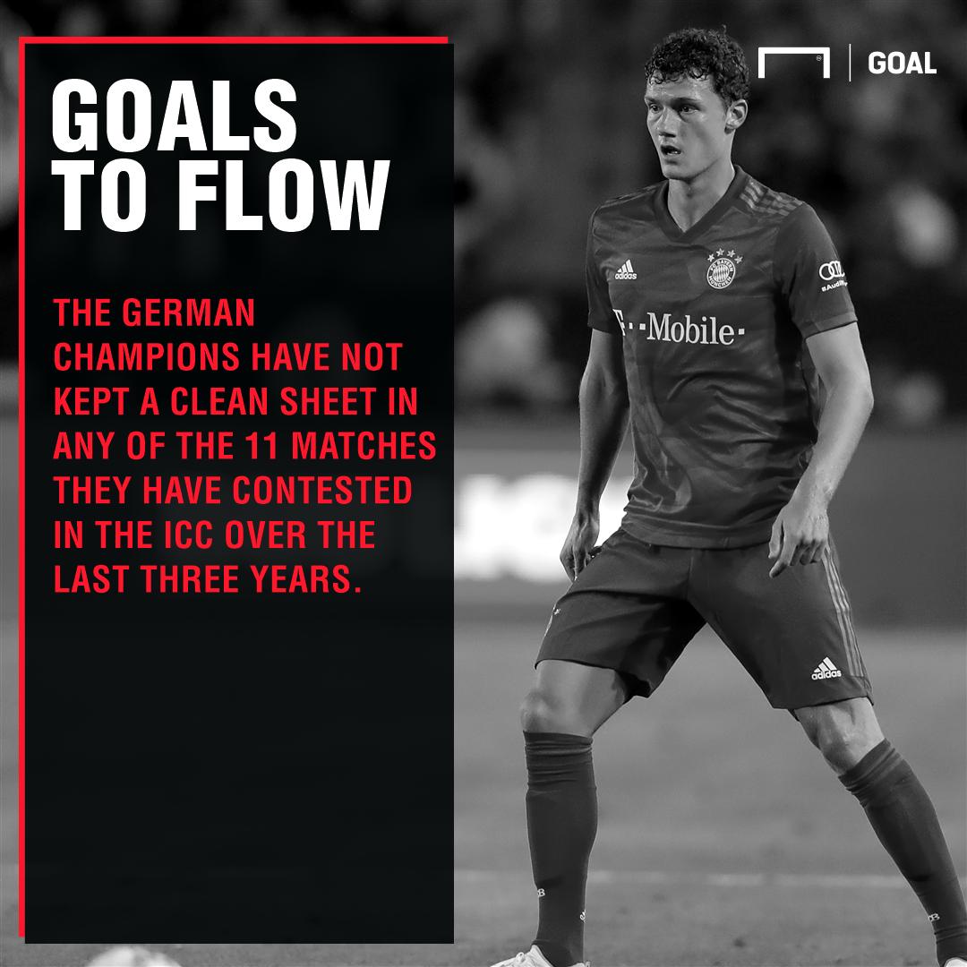 Bayern Munich Real Madrid graphic