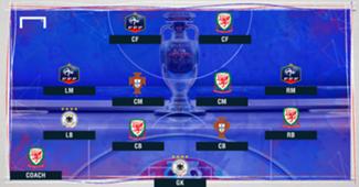 Best XI : ทีมยอดเยี่ยม ยูโร 2016 รอบก่อนรองชนะเลิศ