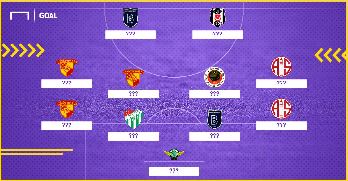 Süper Lig'de 15. haftanın en kötü 11'i