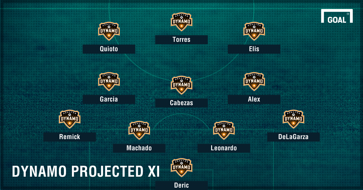 GFX dynamo projected xi
