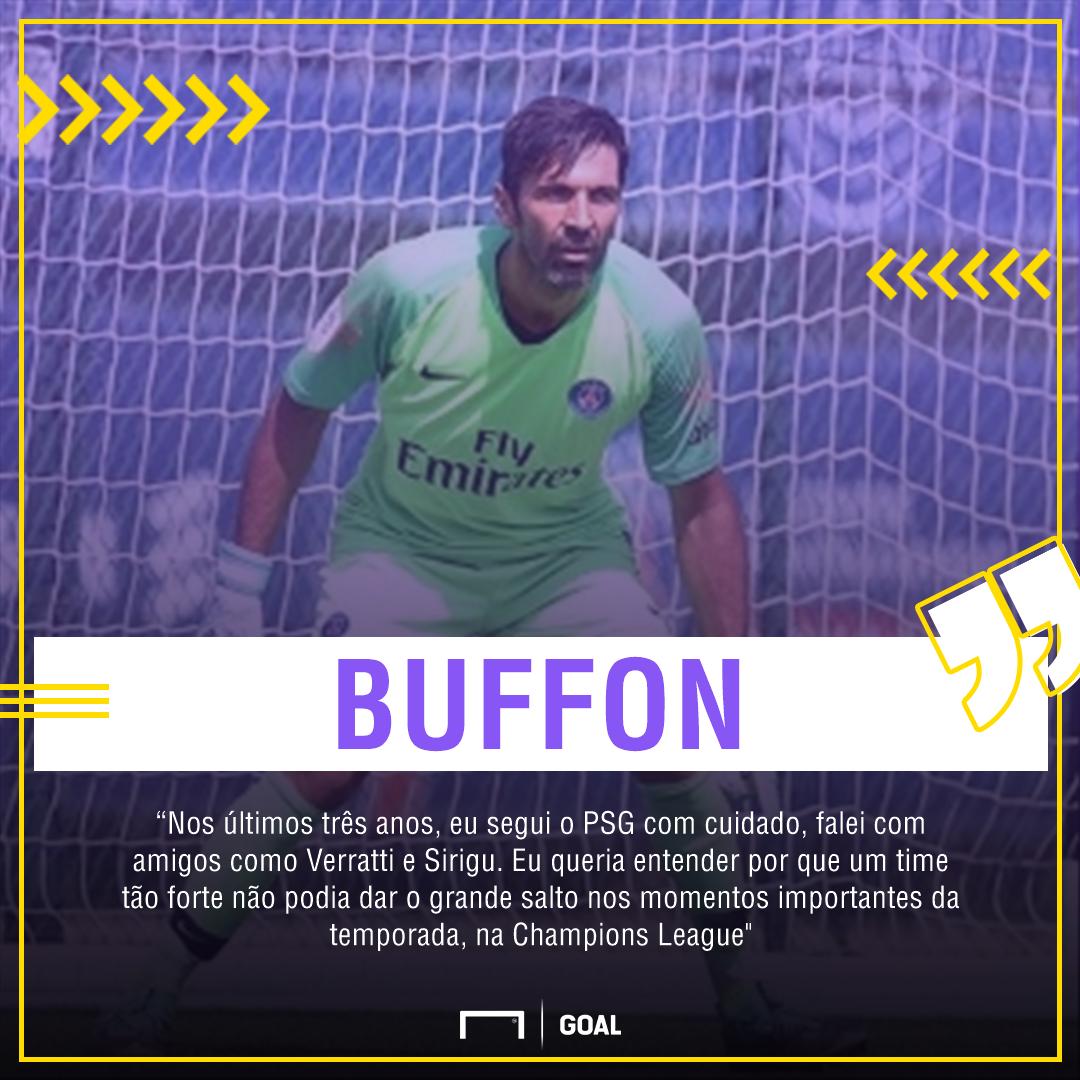 GFX Buffon