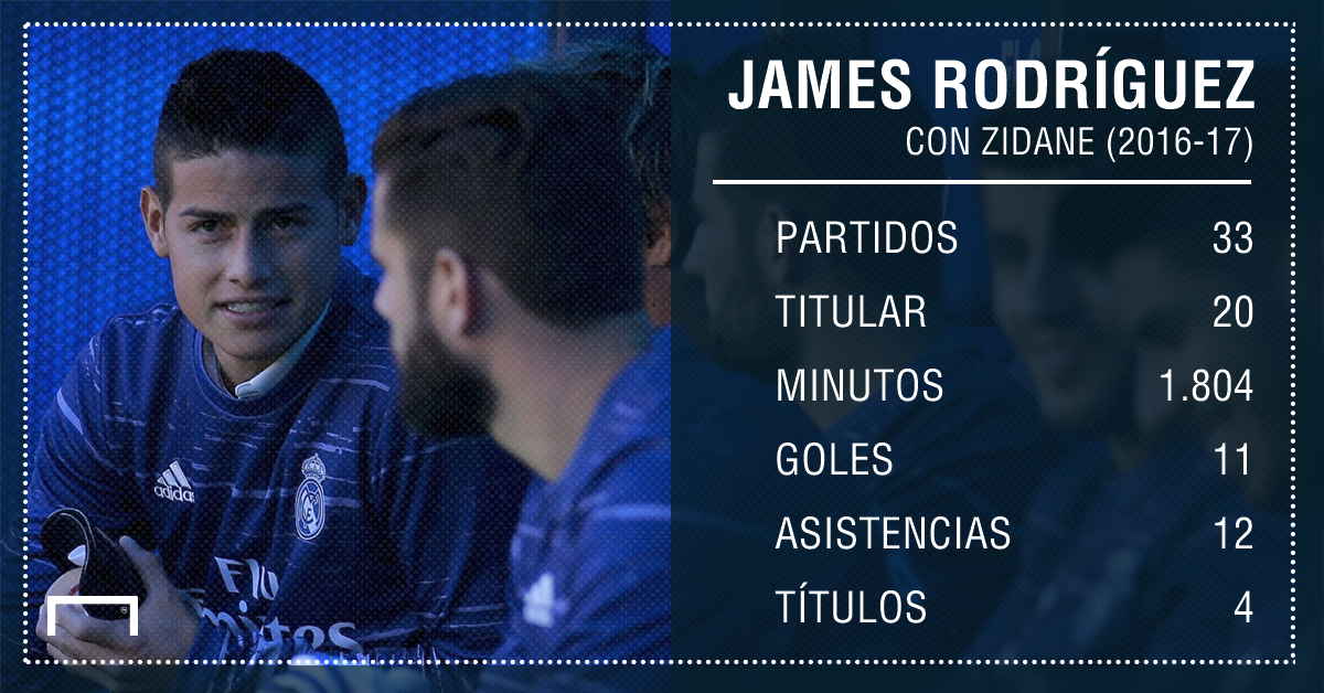 PS Números James con Zidane 2016-17