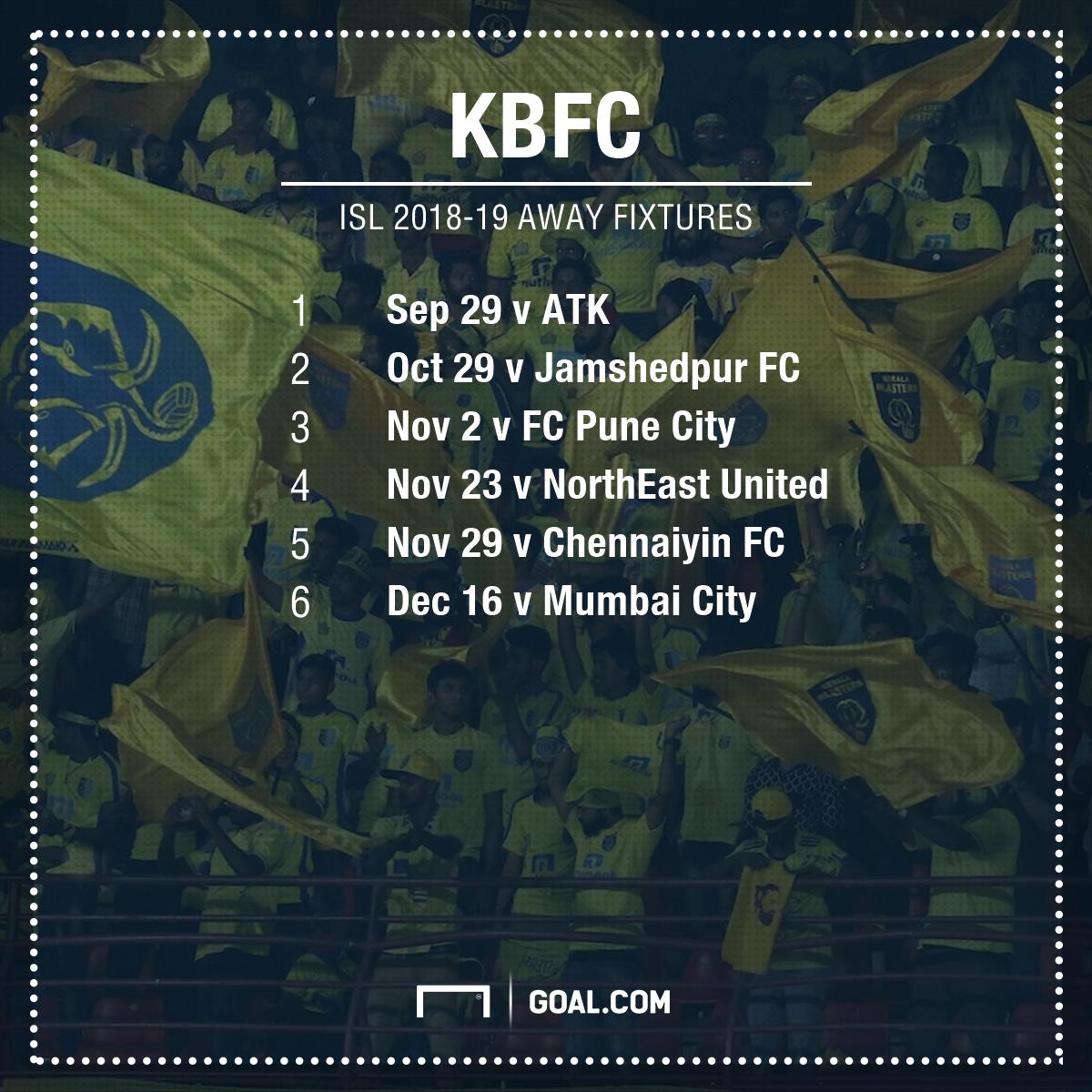 ISL 2018-19 KBFC Away