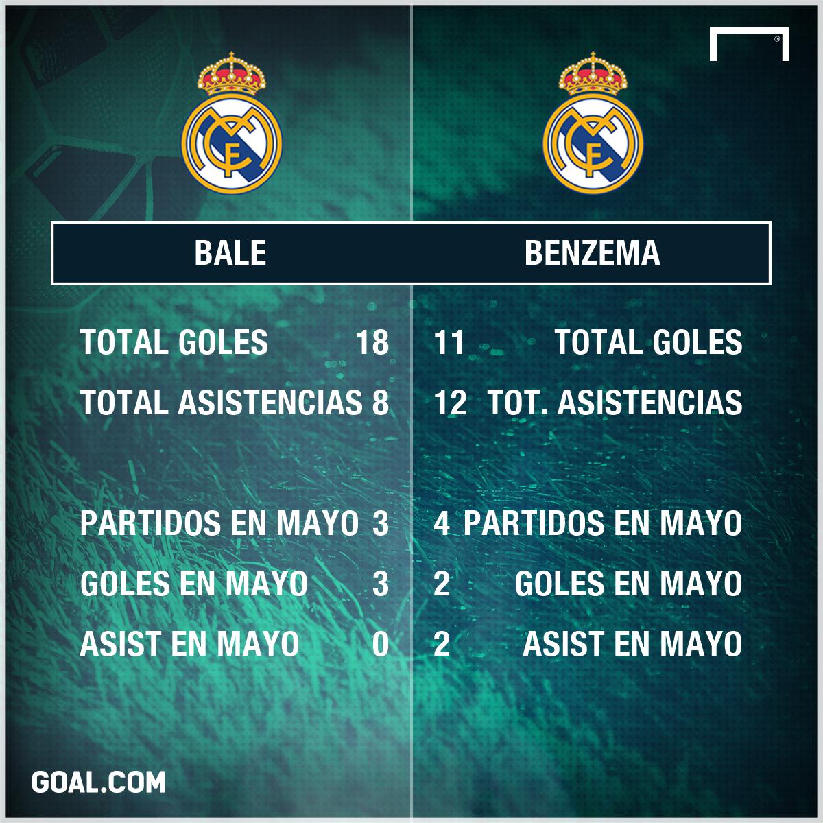 GFX Bale Benzema