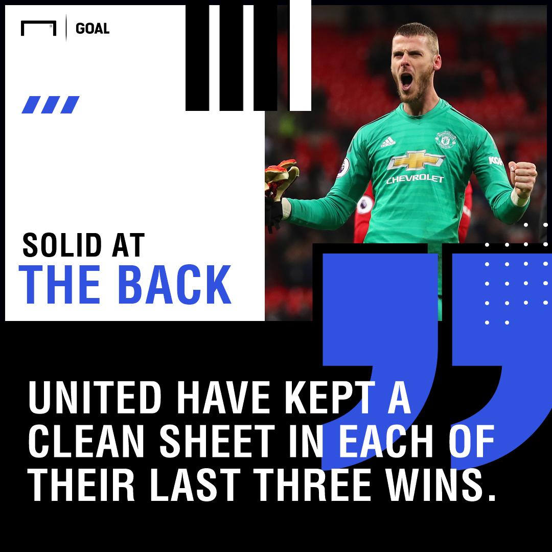 Manchester United Brighton graphic