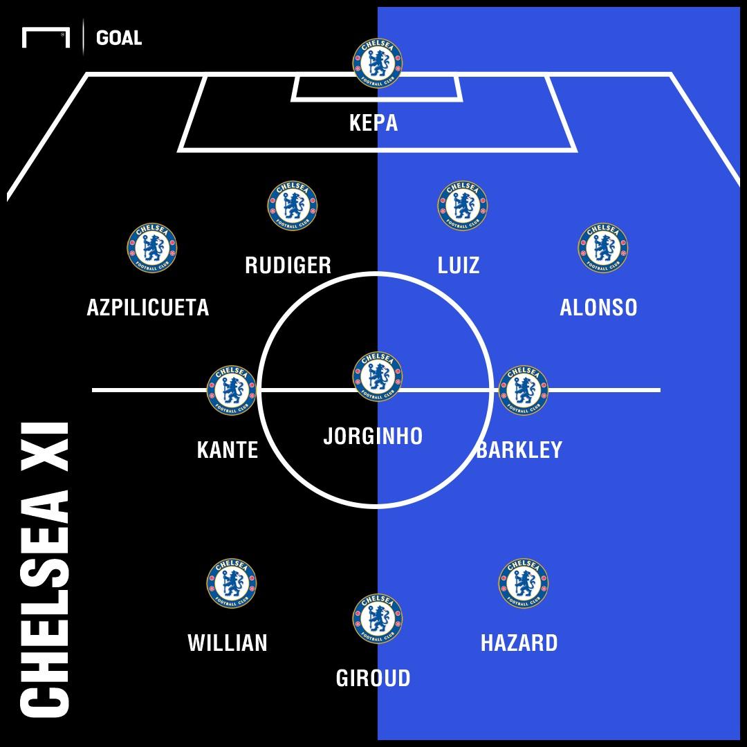 Chelsea XI vs Southampton