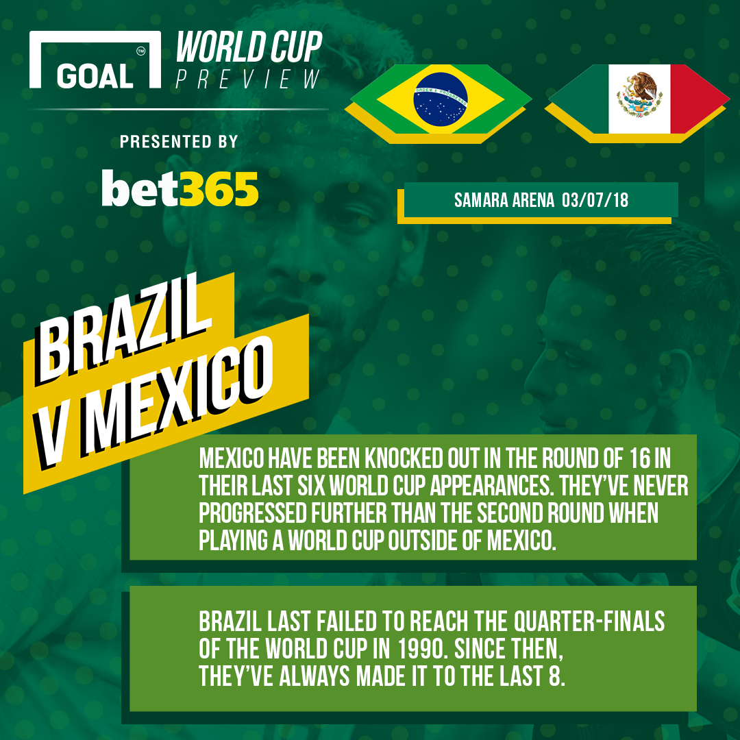 Brazil vs. Mexico final score, recap