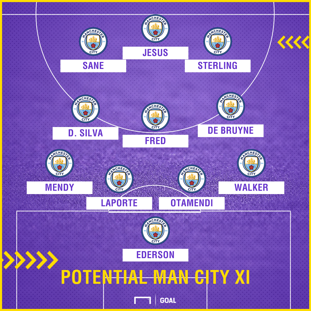 Laporte Man City XI