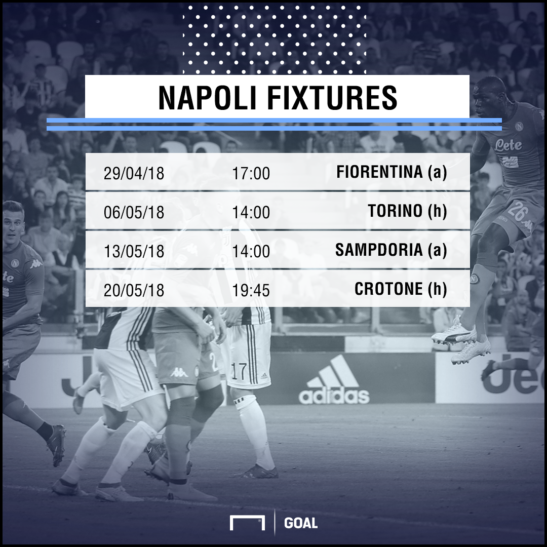 Napoli Serie A Fixtures PS