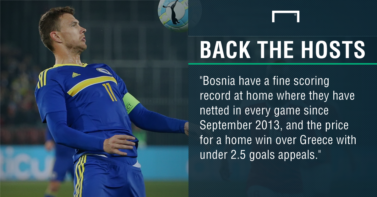 GFX Bosnia Greece betting