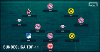 Bundesliga-Top-11-Saison 18052017