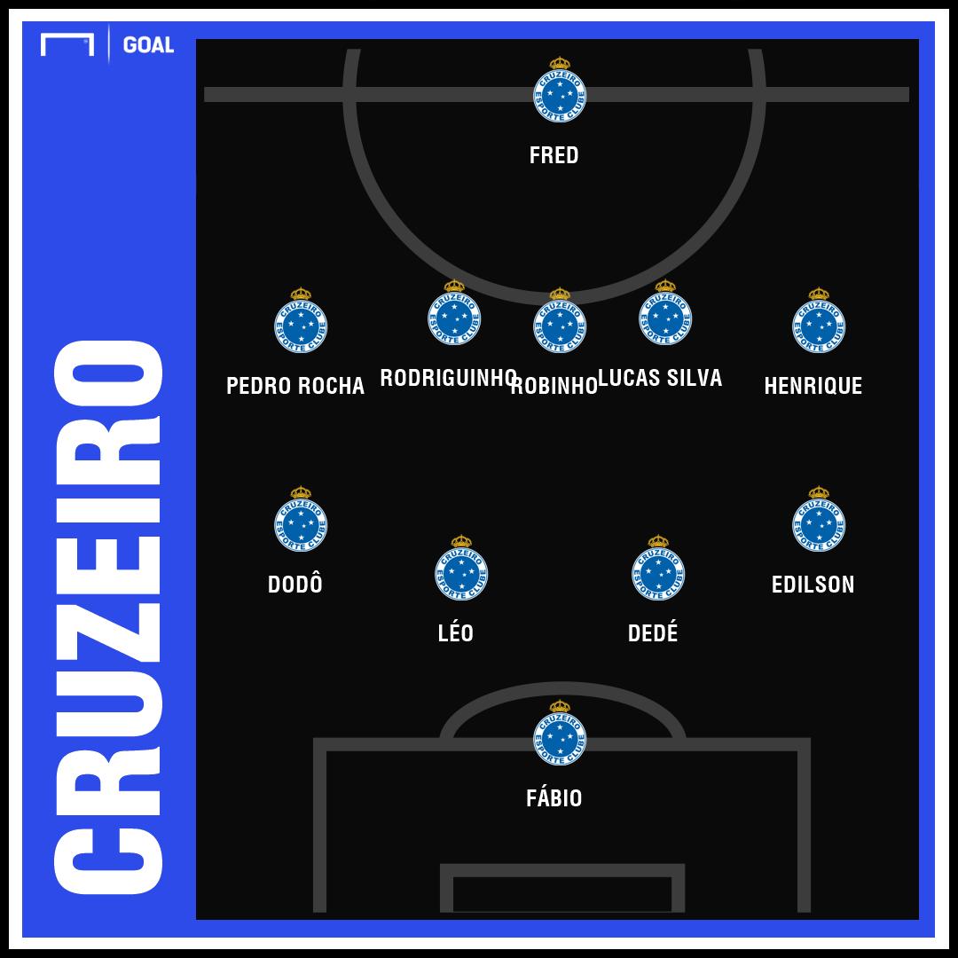 Cruzeiro GFX