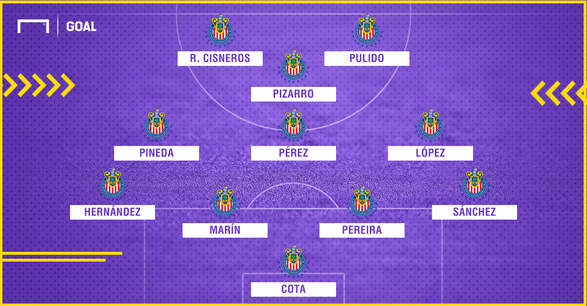 XI Ideal Chivas Clausura 2018
