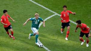 South Korea Germany Julian Brandt