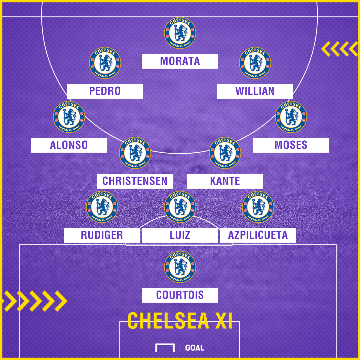 Chelsea XI for Spurs