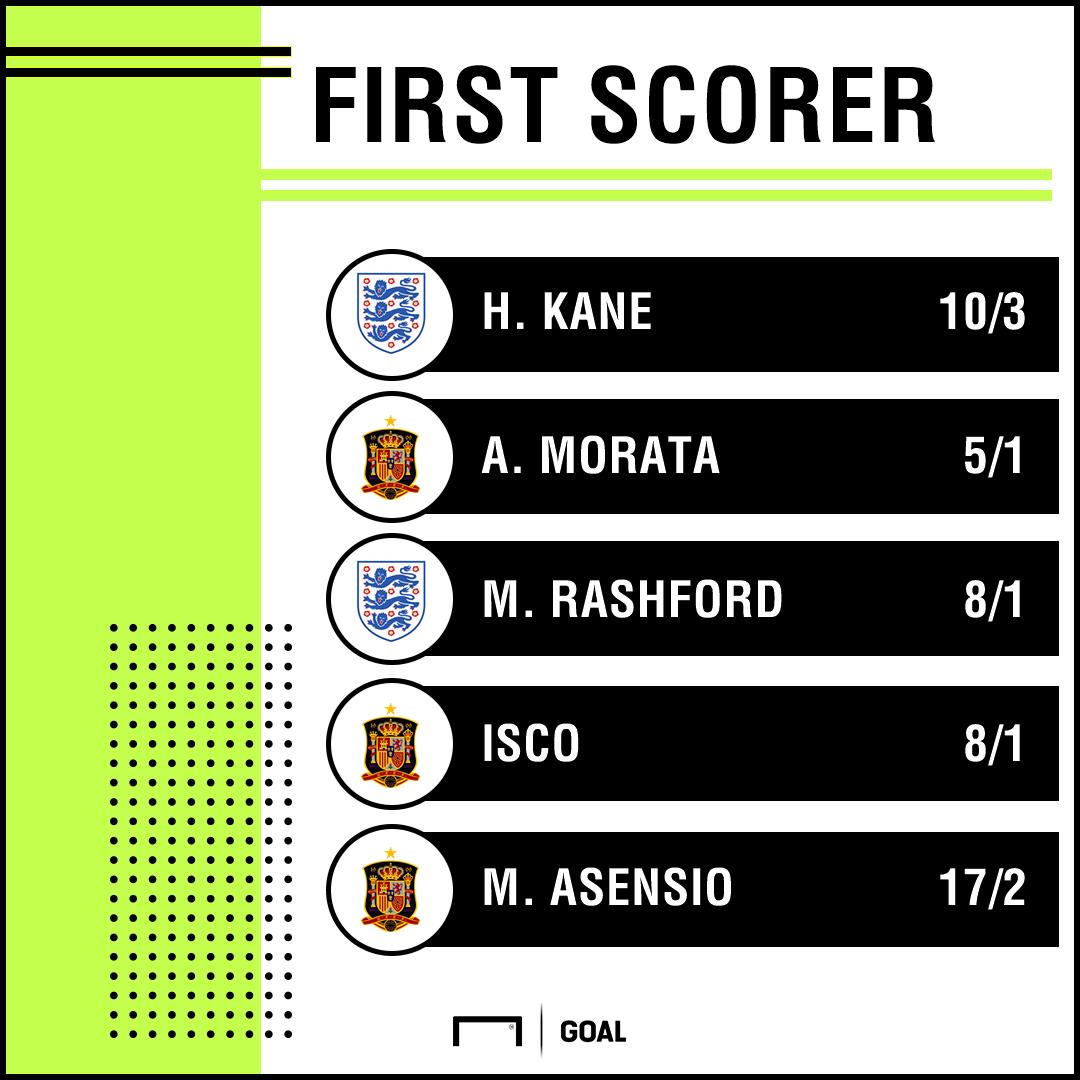 England Spain scorers graphic