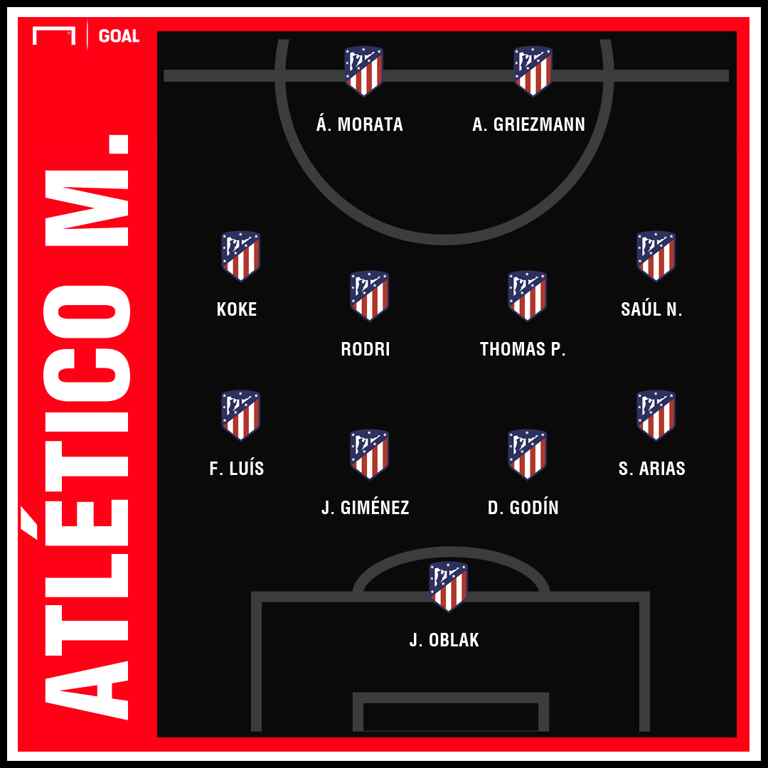 Atlético Madrid Juventus Champions League Predicted GFX   18022019