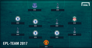premier league team der saison 042017