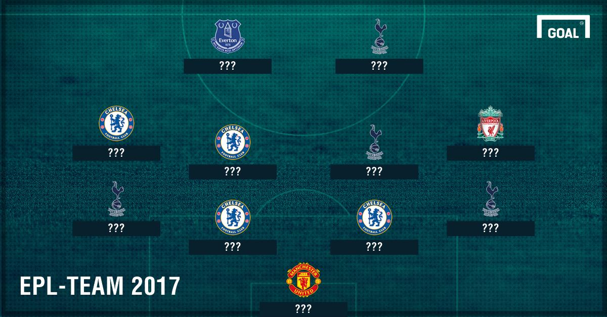 premier league team der saison 042017