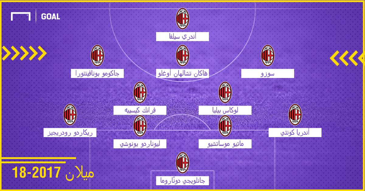 GFX AR Milan 2017-18 XI 4-2-3-1