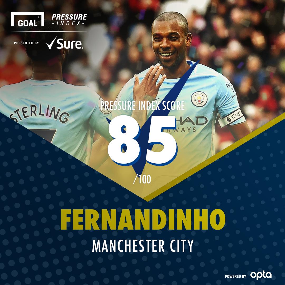 Sure TOTS Fernandinho