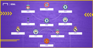 Champions League Team of the Round