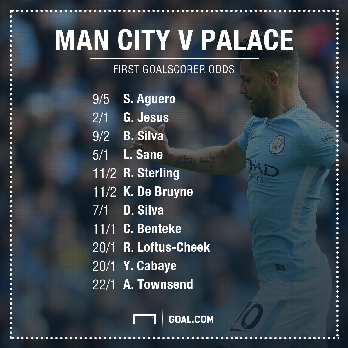 Manchester city vs crystal palace line up