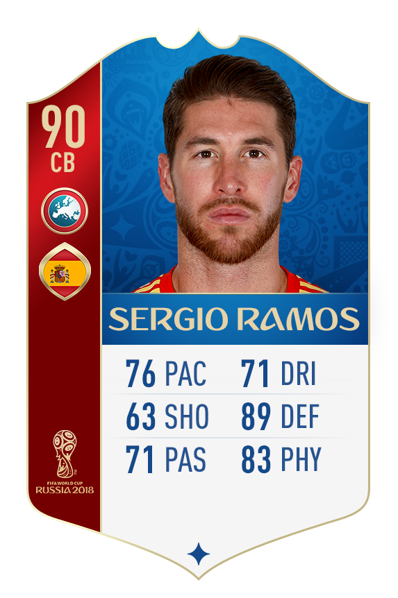 Sergio Ramos FIFA 18 World Cup rating