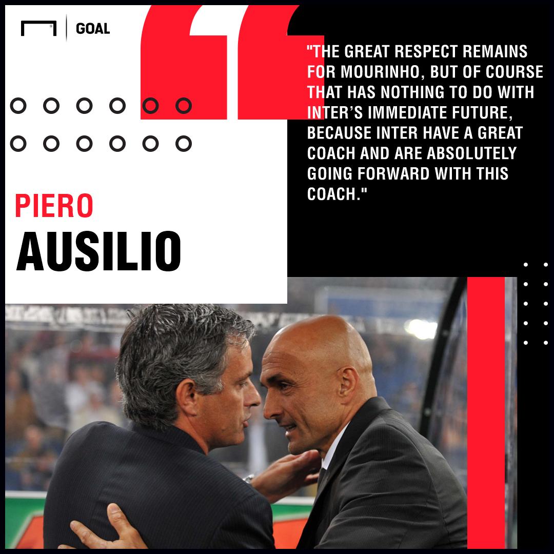 Piero Ausilio Jose Mourinho Inter PS