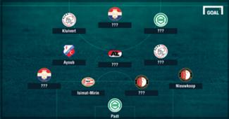 Omnisport Eredivisie Team van de Week 14
